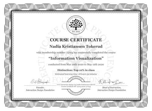 Nadia Kristiansen Tokerud's Course Certificate: Information Visualization