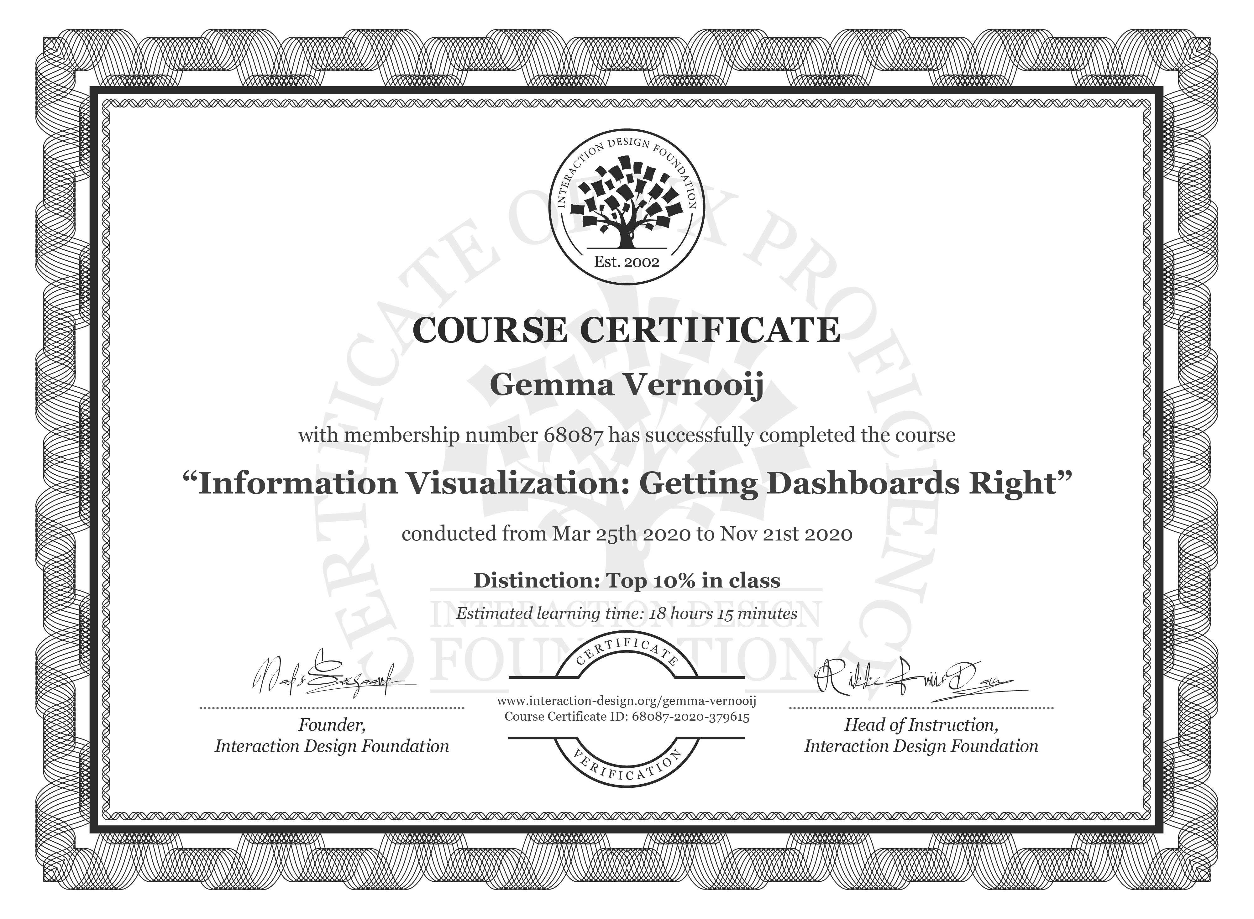 Gemma Vernooij's Course Certificate: Information Visualization: Getting Dashboards Right